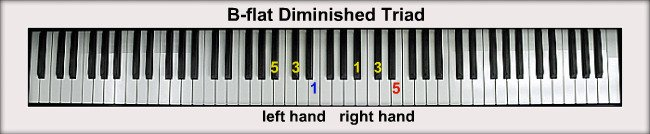 B Flat Diminished Triad Diminished Chords