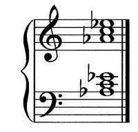 Back > Galle... G Sharp Major Triad