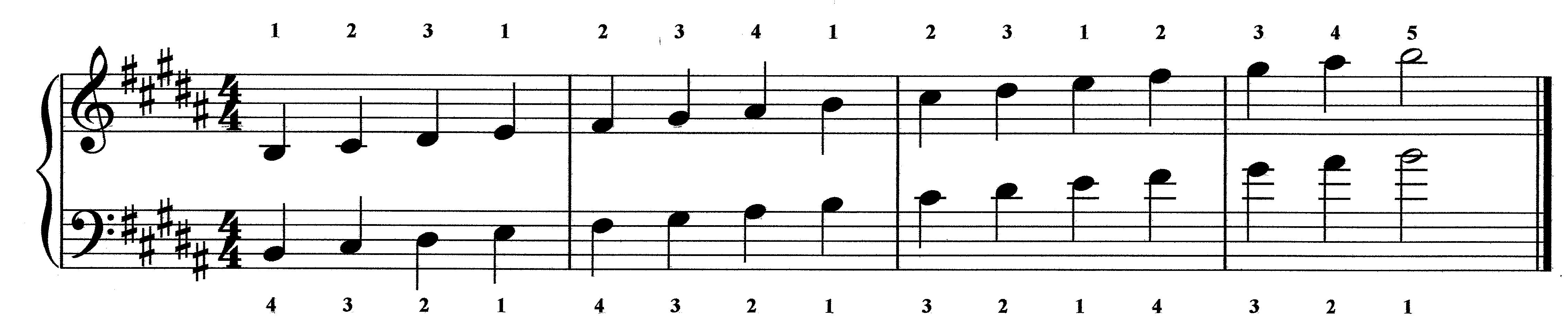 C Major Scale Piano Sheet Music | www.imgkid.com - The ... C Flat Major Scale