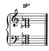 B Flat Chord