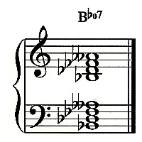 B Flat Diminished Triad B-flat Diminished 7 Chord