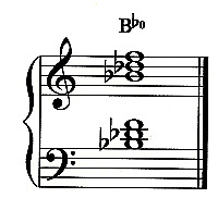 B Flat Diminished Triad B-flat Diminished Triad