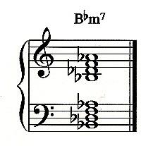 B Flat Minor Triad B-flat Piano Chords