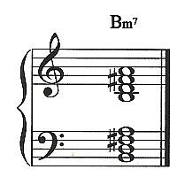 B Minor Triad B Minor 7 Chord