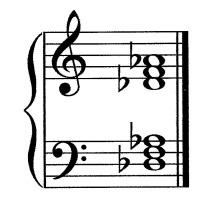 C Flat Minor Triad E flat minor chord inversions