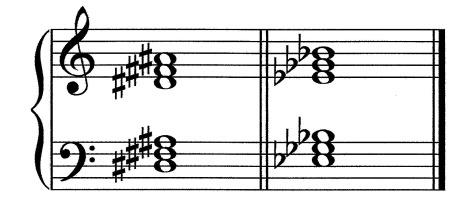 B Minor Triad E-flat   amp D-sharp  Minor Triad