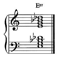 E Diminished Triad E Piano Chords