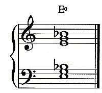 E Flat Diminished Triad Diminished Chords