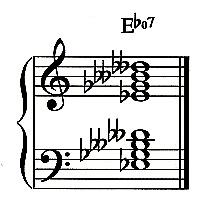 E Flat Diminished Triad E-flat Diminished 7 Chord