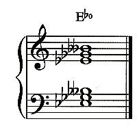 E Flat Diminished Triad E-flat Diminished Triad