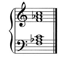 F Minor 7 Chord  F Minor Chord