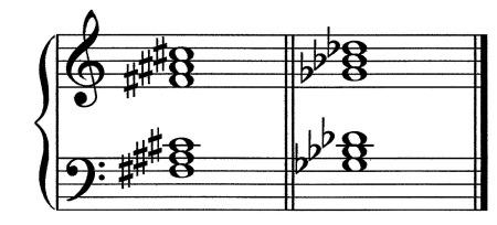 B Minor Triad Major Triad B-flat