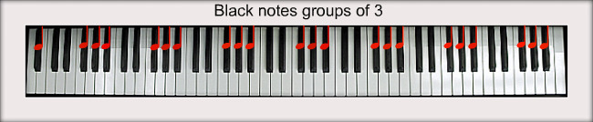 how to read piano keys