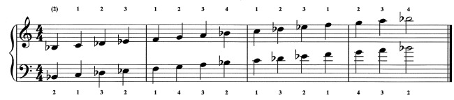 the bflat minor scales