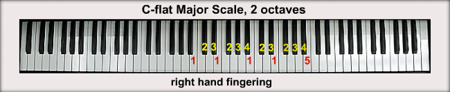 Música de acero: Escalas en el piano, Mayores C Flat Major Scale
