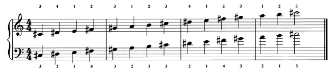 Melodic Minor Scales Trumpet C-sharp Melodic Minor Scale