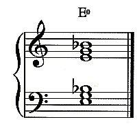E Piano Chords