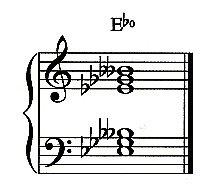 E Flat Diminished Triad E-flat Piano Chords