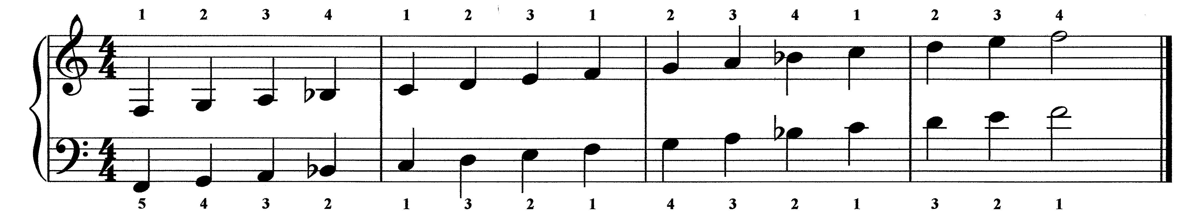 image regarding Printable Piano Scales known as Hefty Scales