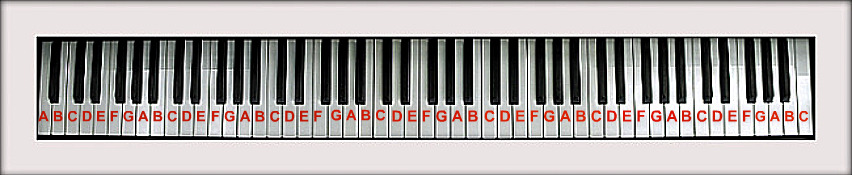 Astonishing Piano Keyboard Diagram Wiring 101 Ferenstreekradiomeanderfmnl