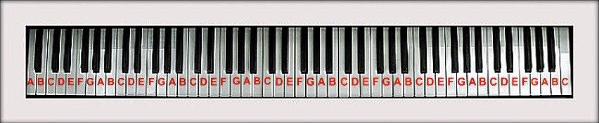 xpianokeynotes.pagespeed.ic.vyHpM8AYOP piano keyboard diagram